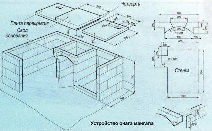 Как построить барбекюшницу из